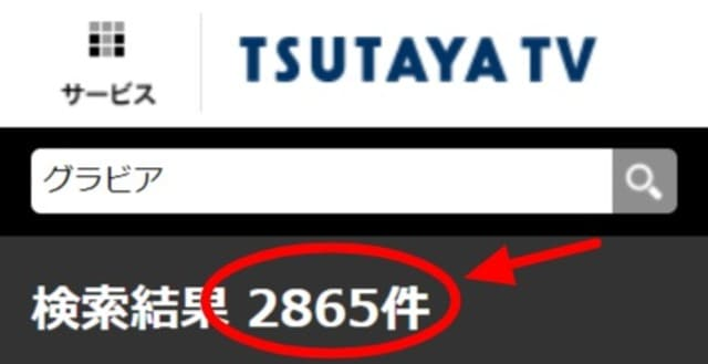 TSUTAYA TVのグラビア動画