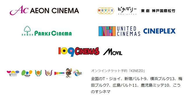 U-NEXTポイントを映画館チケットと交換