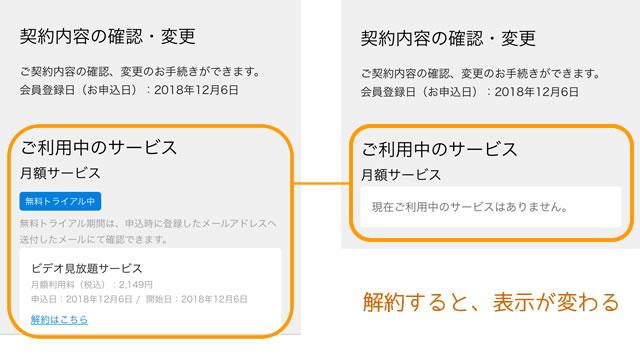 U-NEXT解約後の契約内容画面
