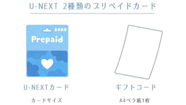 U-NEXT2種類のプリペイドカード(U-NEXTカードとギフトコード)