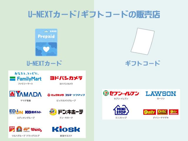 U-NEXTカードとギフトコードの販売店
