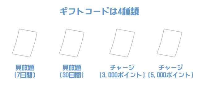U-NEXTのギフトコードは4種類